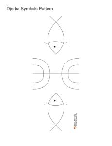 Djerba good luck symbols pattern