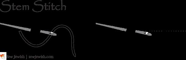 stem stitch embroidery diagram