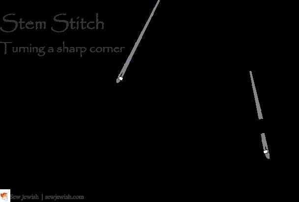 how to turn corners when embroidering stem stitch corner sew jewish